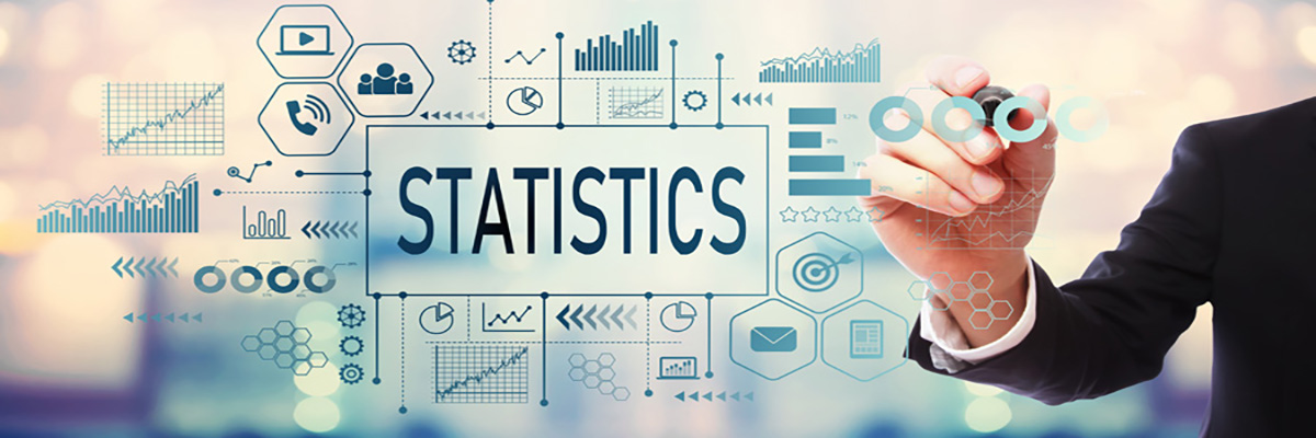 Webcare Statistieken